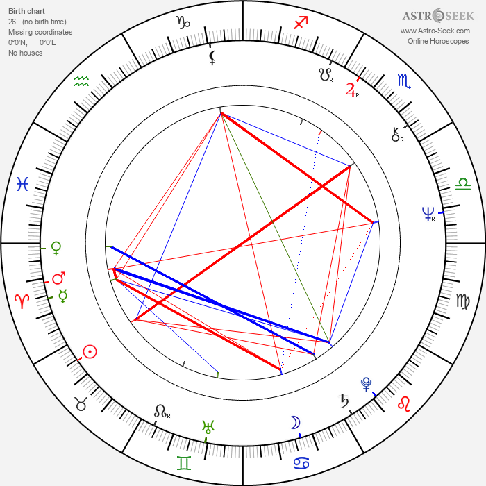 Jon DeVries - Astrology Natal Birth Chart