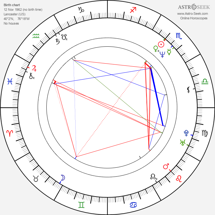 Jon Dough - Astrology Natal Birth Chart