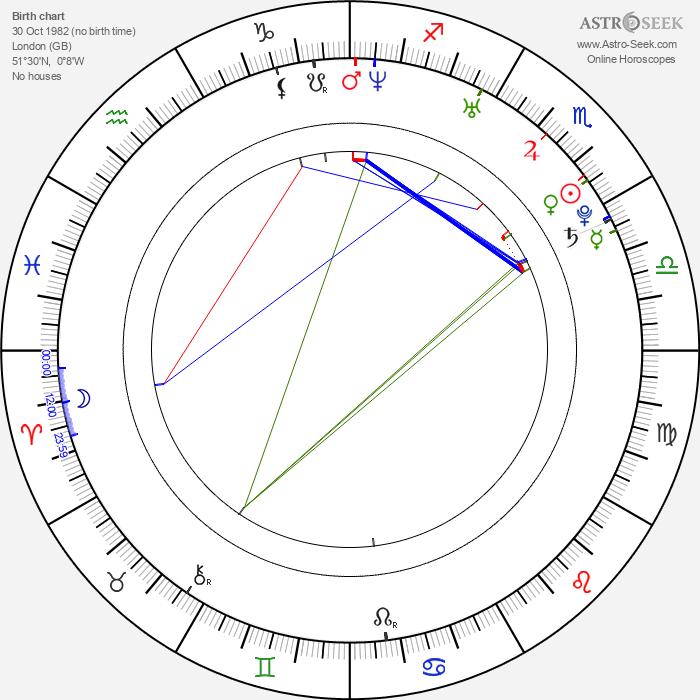 Jon Foo - Astrology Natal Birth Chart