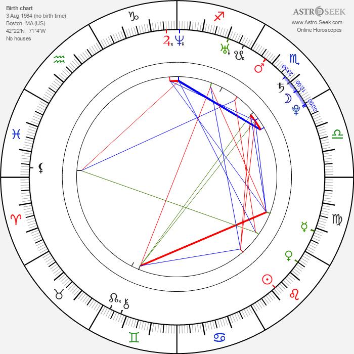 Jon Foster - Astrology Natal Birth Chart