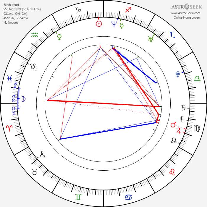 Jon Knautz - Astrology Natal Birth Chart