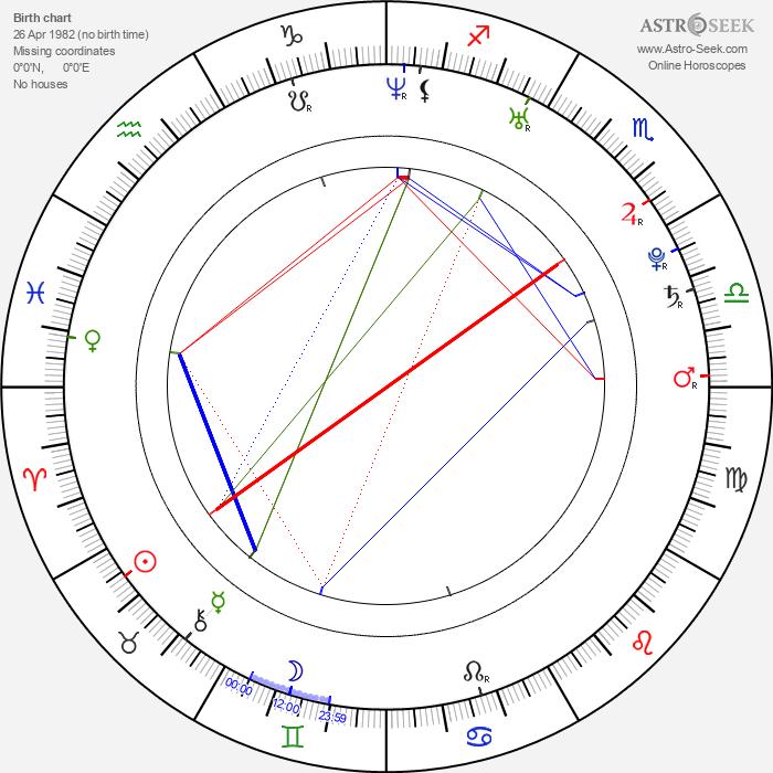 Jon Lee - Astrology Natal Birth Chart