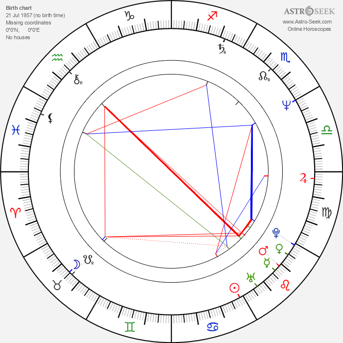 Jon Lovitz - Astrology Natal Birth Chart