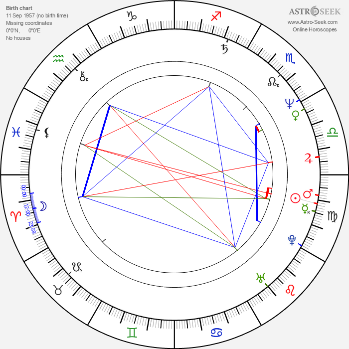 Jon Moss - Astrology Natal Birth Chart