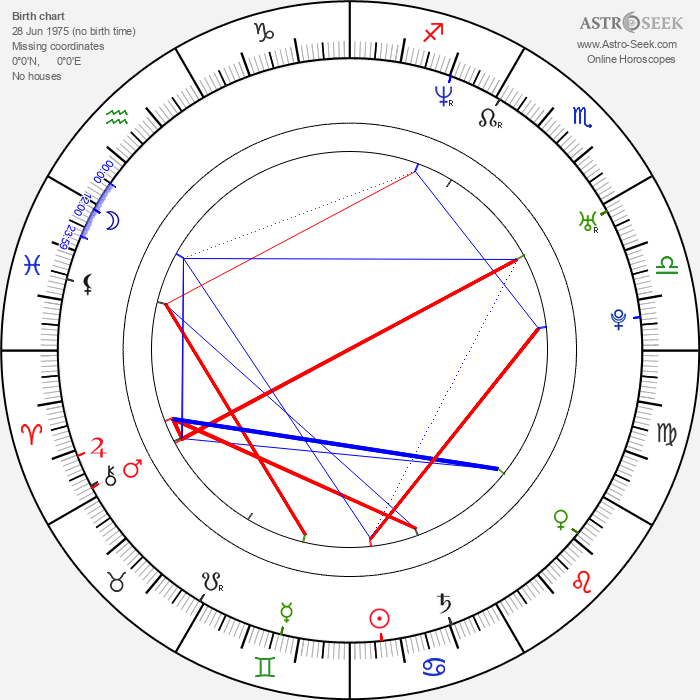 Jon Nödtveidt - Astrology Natal Birth Chart