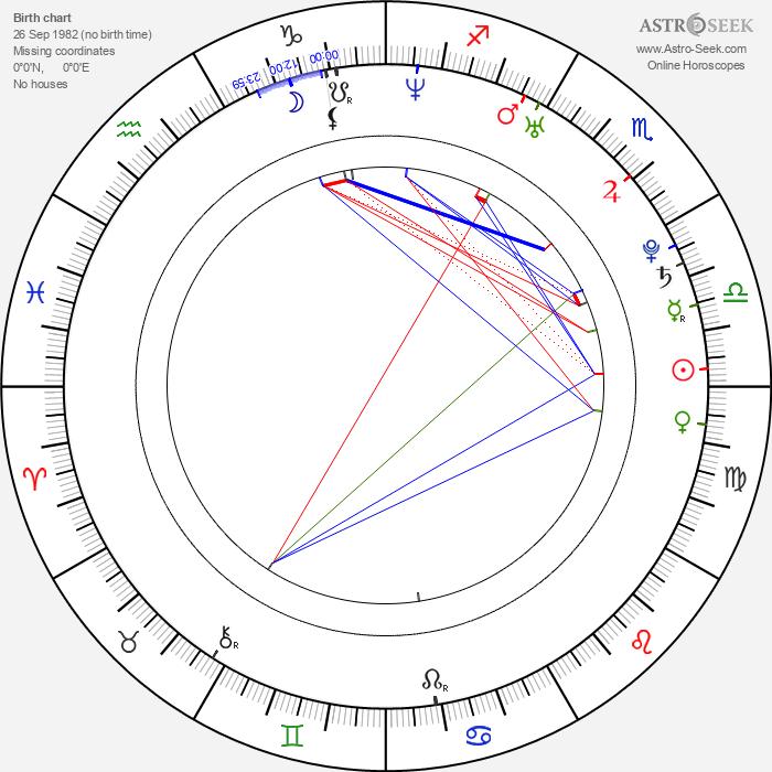 Jon Richardson - Astrology Natal Birth Chart