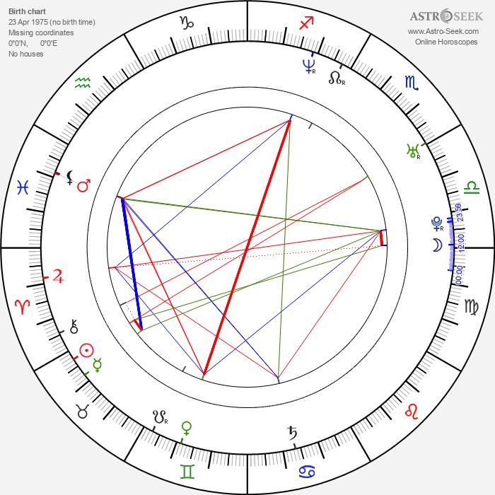 Jon Thor Birgisson - Astrology Natal Birth Chart