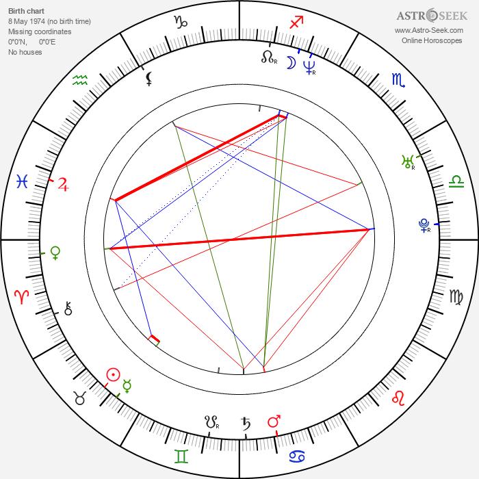 Jon Tickle - Astrology Natal Birth Chart