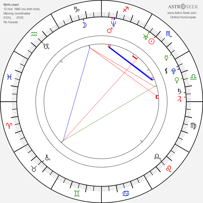 Jon Trosky - Astrology Natal Birth Chart