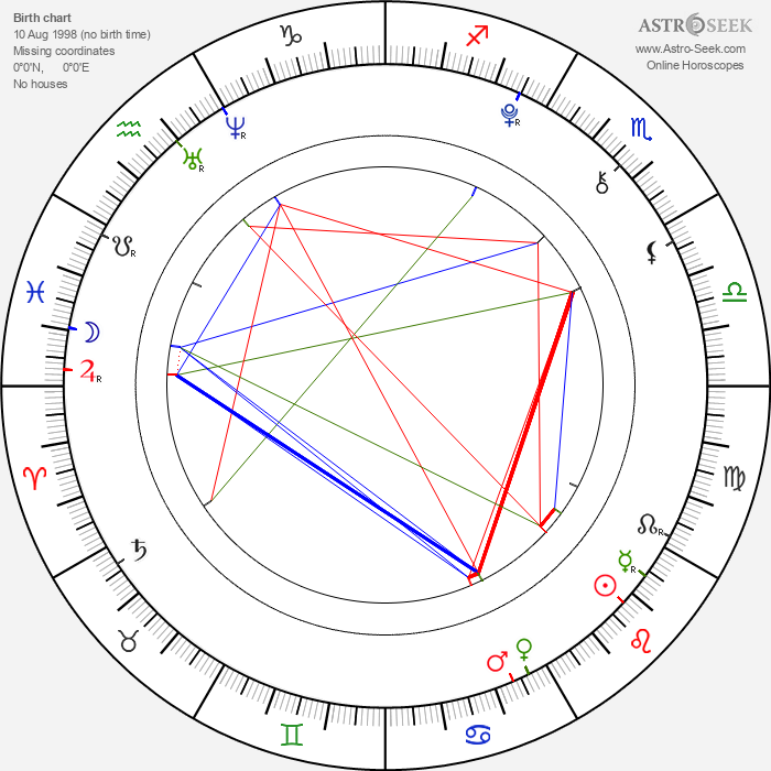 Jona Ruggaber - Astrology Natal Birth Chart