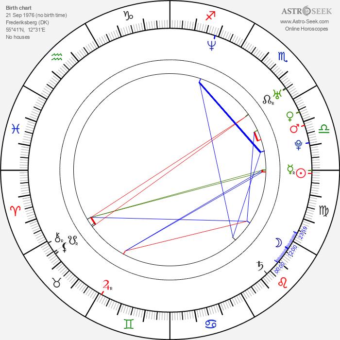 Jonas Bjerre - Astrology Natal Birth Chart