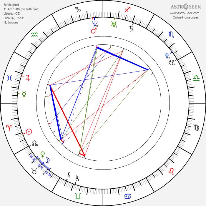 Jonáš Červinka - Astrology Natal Birth Chart