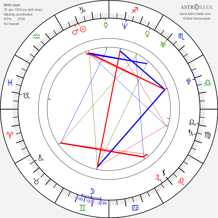 Jonas Gülstorff - Astrology Natal Birth Chart