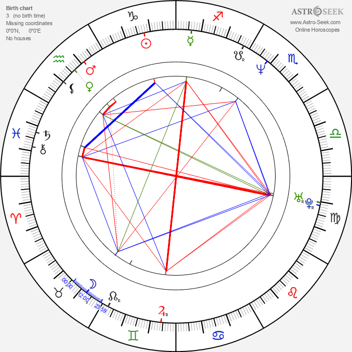 Jonáš Jirásek - Astrology Natal Birth Chart