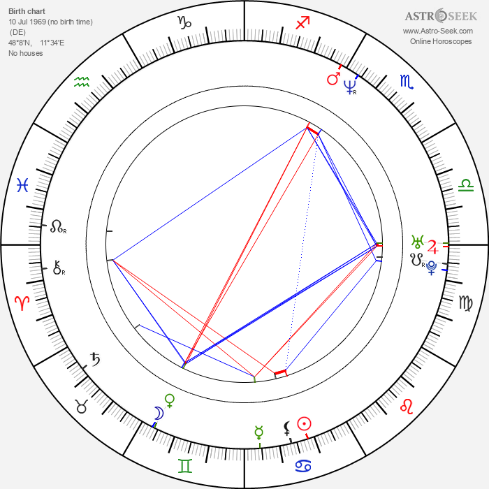 Jonas Kaufmann - Astrology Natal Birth Chart
