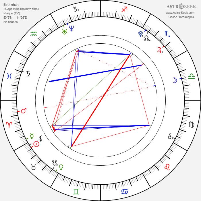 Jonáš Křivánek - Astrology Natal Birth Chart