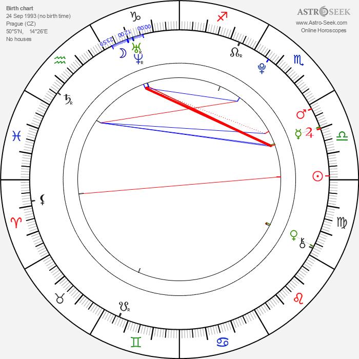 Jonáš Ledecký - Astrology Natal Birth Chart