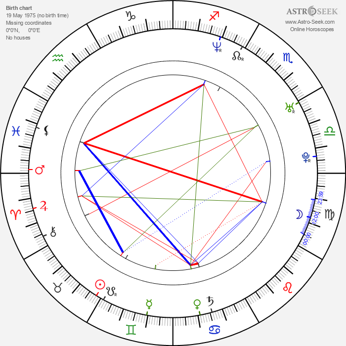 Jonas Renkse - Astrology Natal Birth Chart