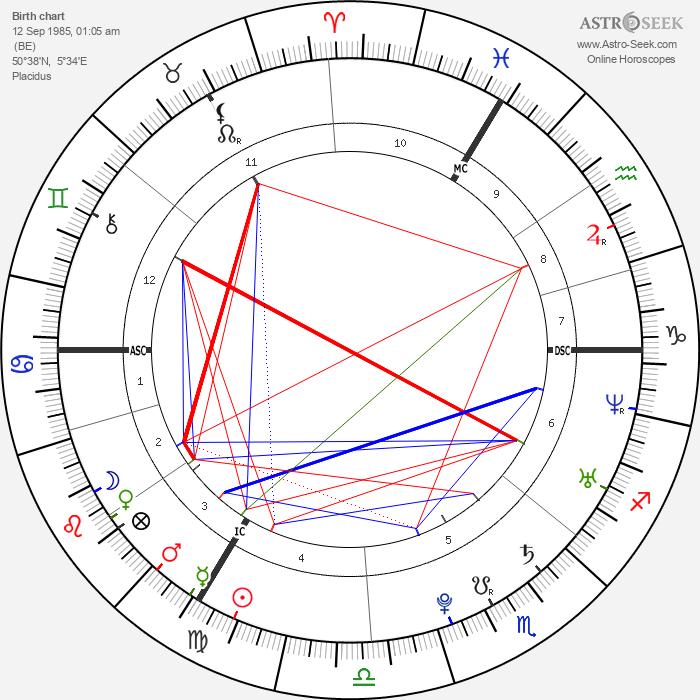 Jonatan Cerrada - Astrology Natal Birth Chart