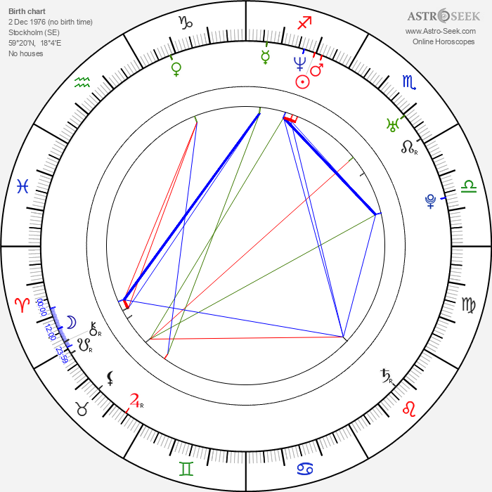 Jonatan Rodriguez - Astrology Natal Birth Chart
