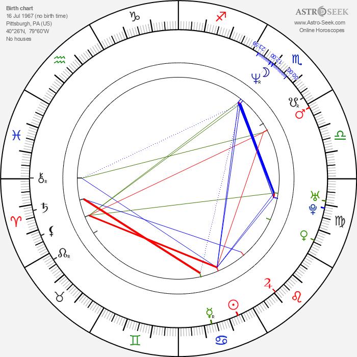 Jonathan Adams - Astrology Natal Birth Chart