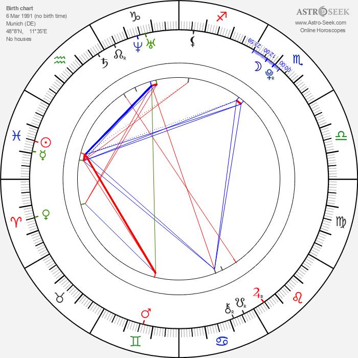 Jonathan Beck - Astrology Natal Birth Chart