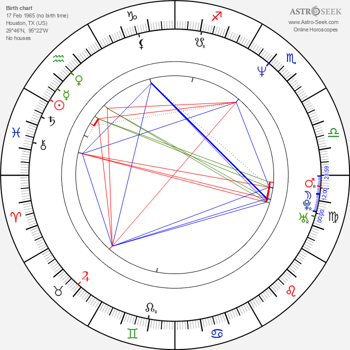 Jonathan Breck - Astrology Natal Birth Chart