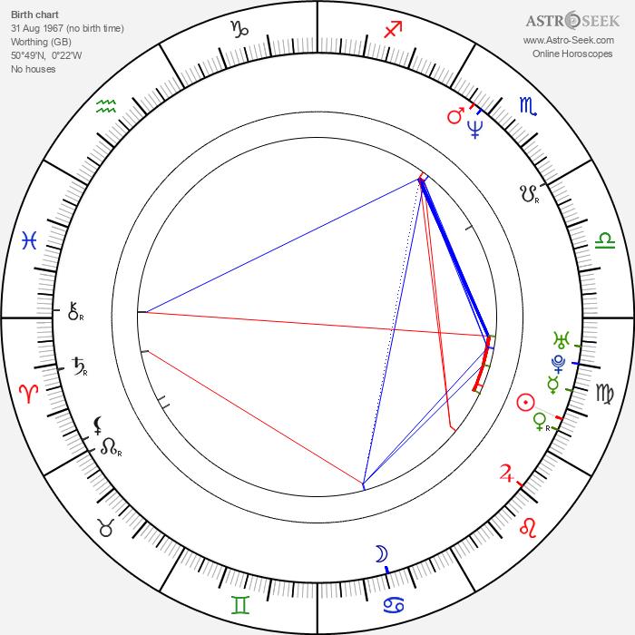 Jonathan Cake - Astrology Natal Birth Chart