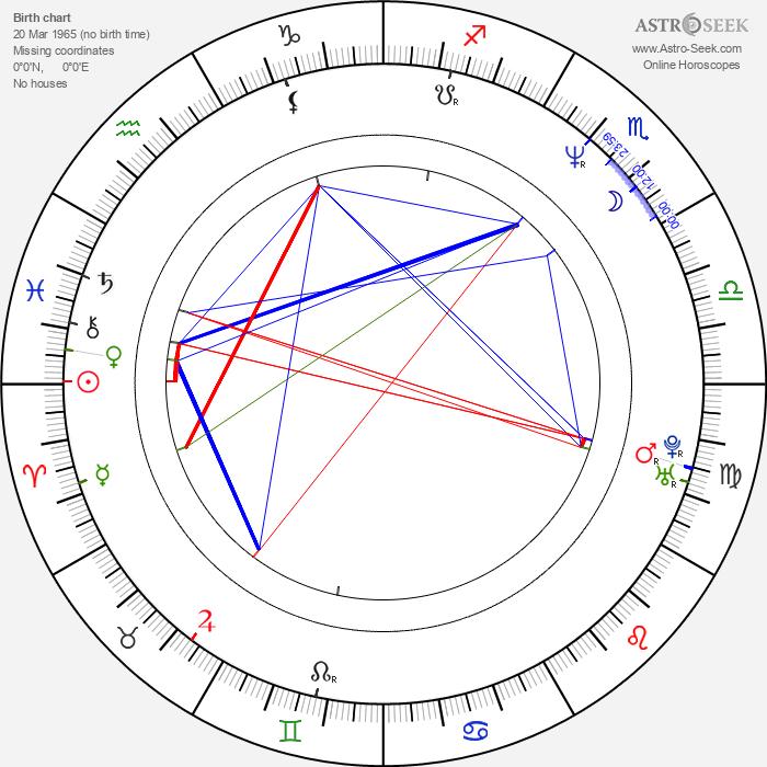 Jonathan Craven - Astrology Natal Birth Chart