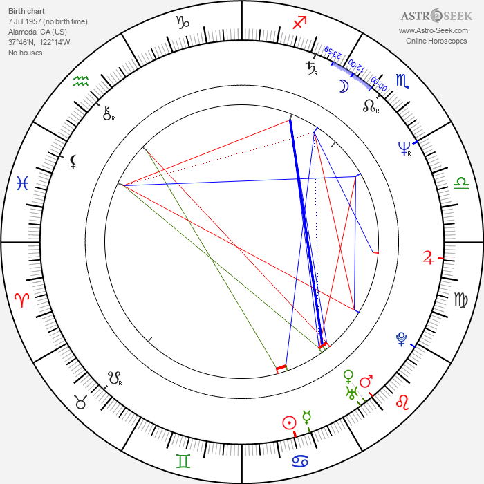 Jonathan Dayton - Astrology Natal Birth Chart