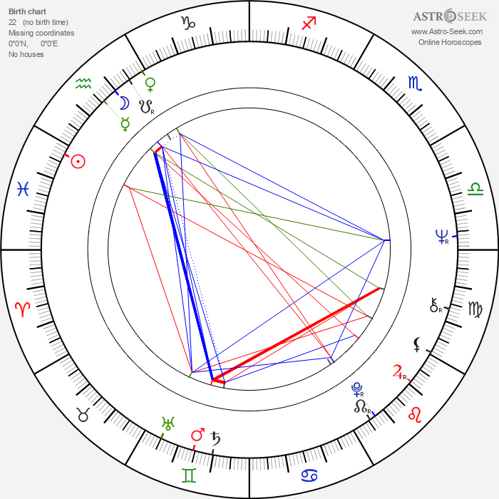 Jonathan Demme - Astrology Natal Birth Chart