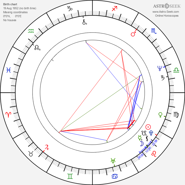 Jonathan Frakes - Astrology Natal Birth Chart