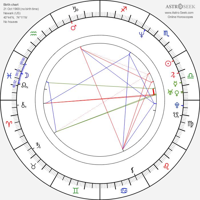 Jonathan Glatzer - Astrology Natal Birth Chart