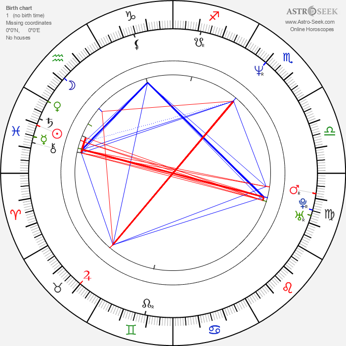 Jonathan Glazer - Astrology Natal Birth Chart