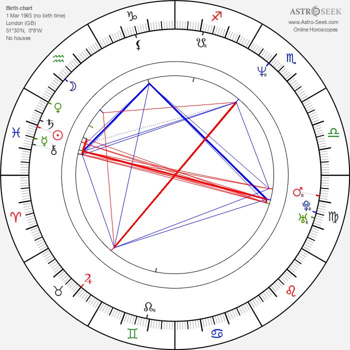 Jonathan Glazer - Astrology Natal Birth Chart