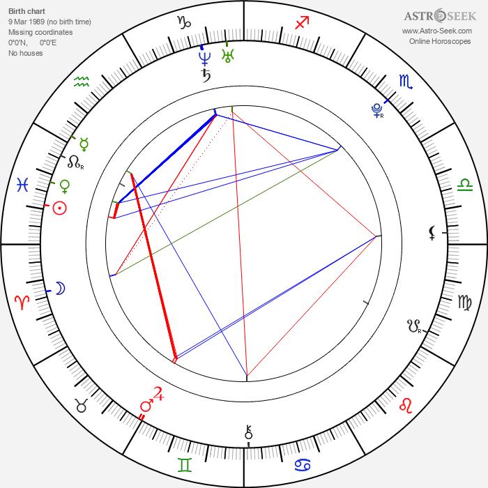 Jonathan Grebe - Astrology Natal Birth Chart