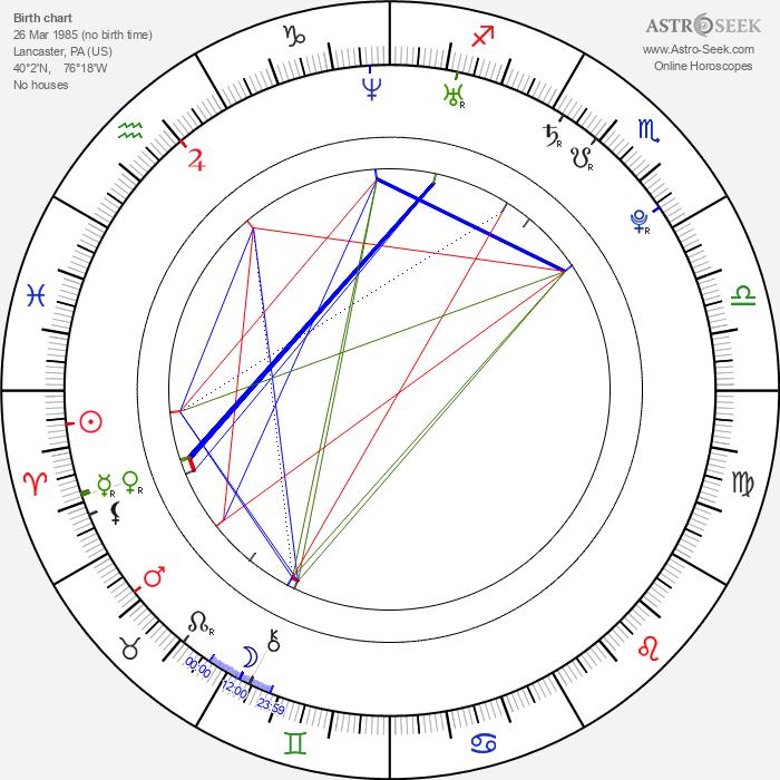 Jonathan Groff - Astrology Natal Birth Chart