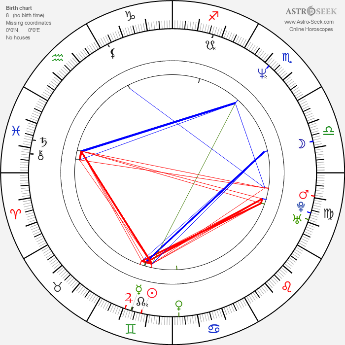 Jonathan Holiff - Astrology Natal Birth Chart