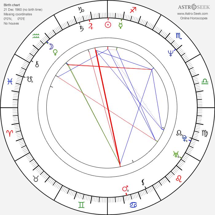 Jonathan Kahn - Astrology Natal Birth Chart