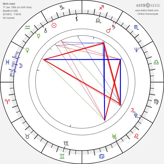 Jonathan Linsley - Astrology Natal Birth Chart
