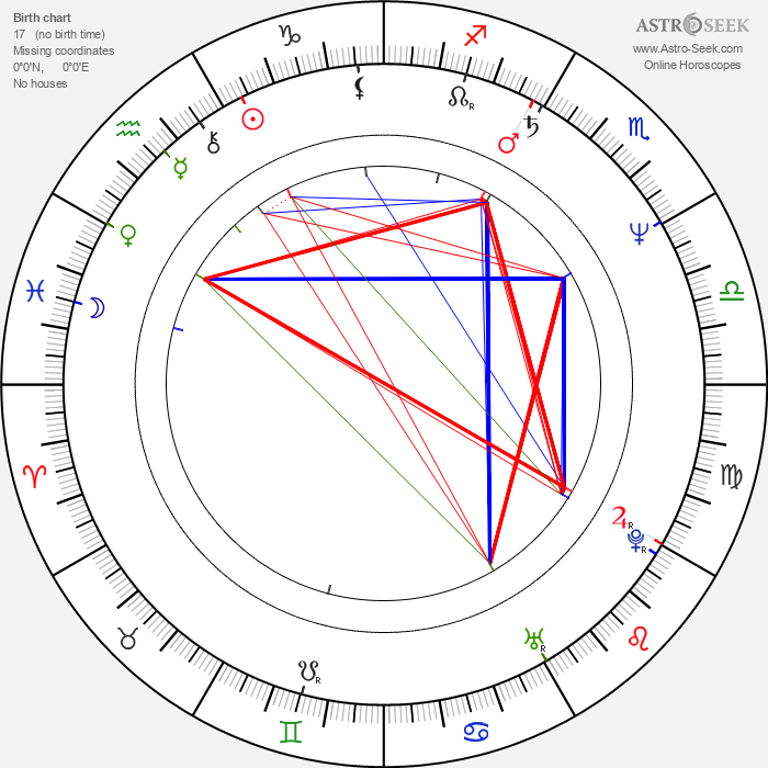 Jonathan Linsley - Astrology Natal Birth Chart