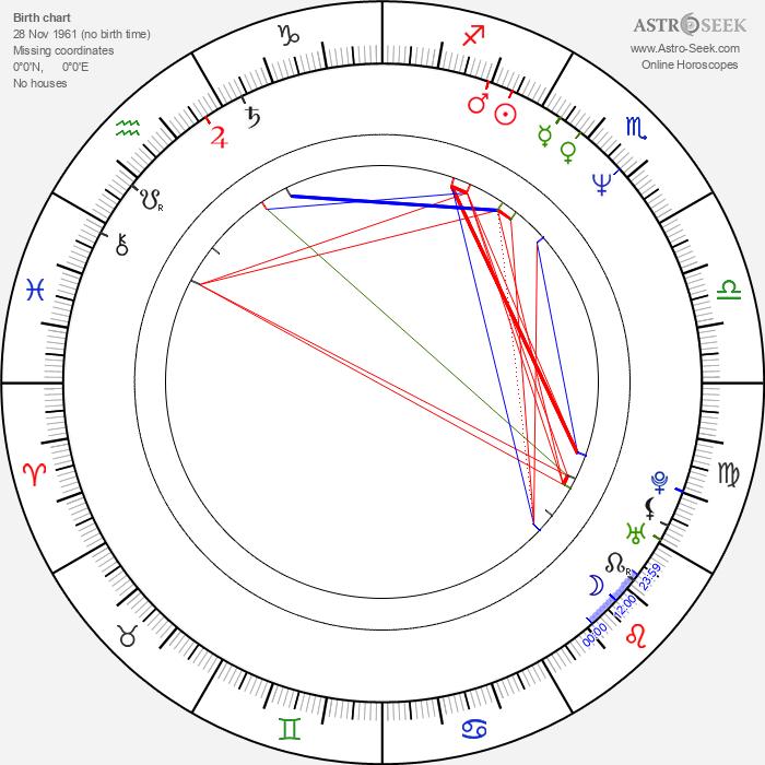 Jonathan Mostow - Astrology Natal Birth Chart