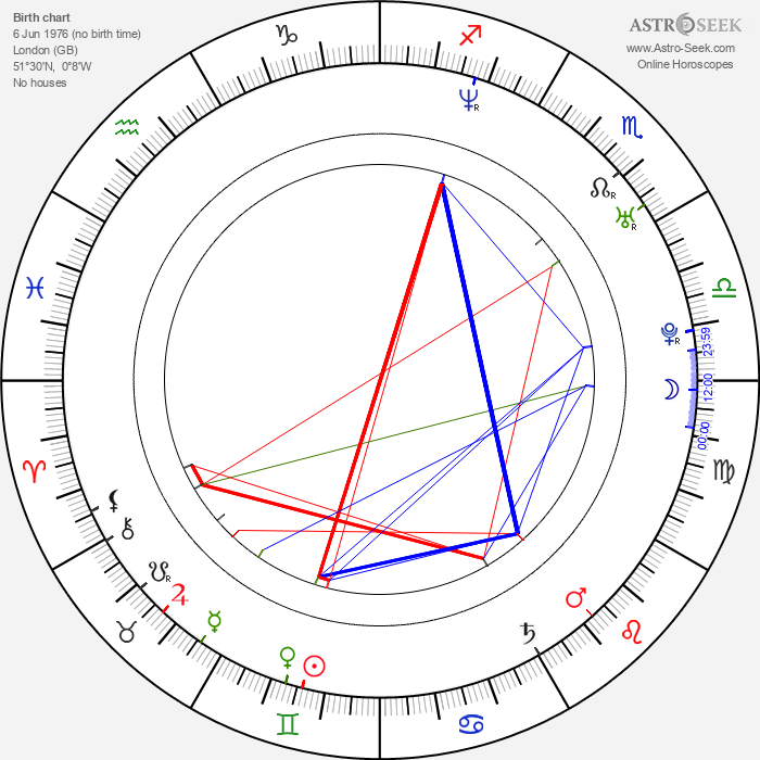 Jonathan Nolan - Astrology Natal Birth Chart