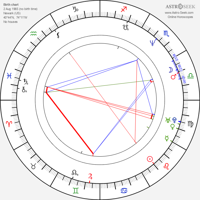 Jonathan Sachar - Astrology Natal Birth Chart