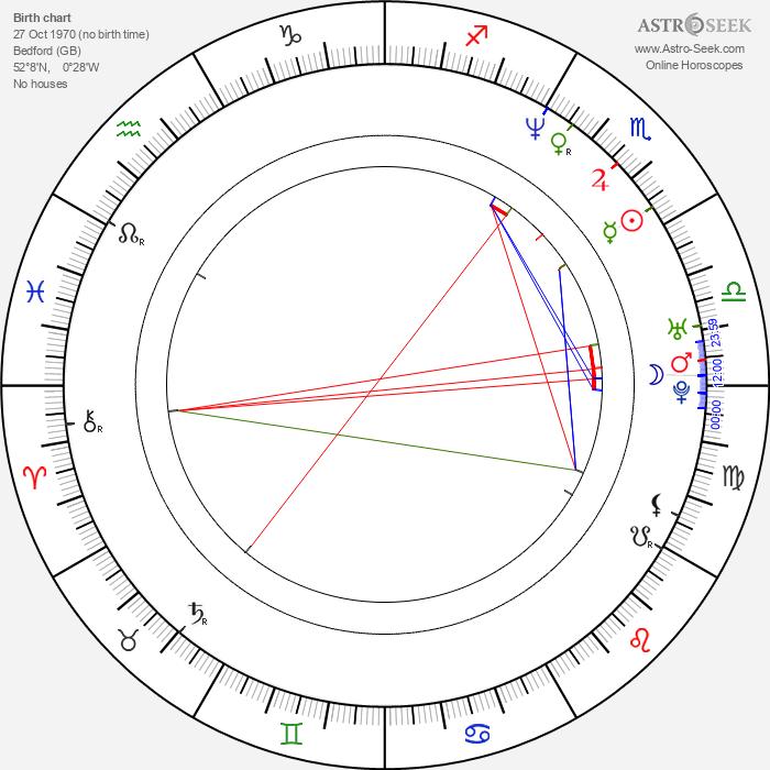 Jonathan Stroud - Astrology Natal Birth Chart