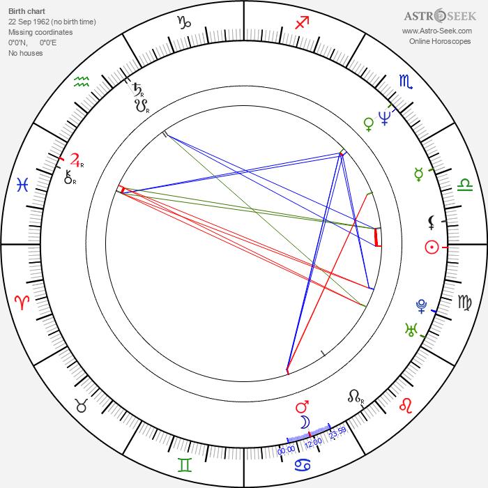 Jonathan Vanger - Astrology Natal Birth Chart