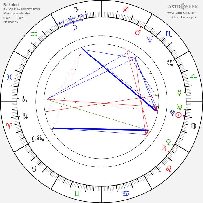 Jonathan Walker - Astrology Natal Birth Chart