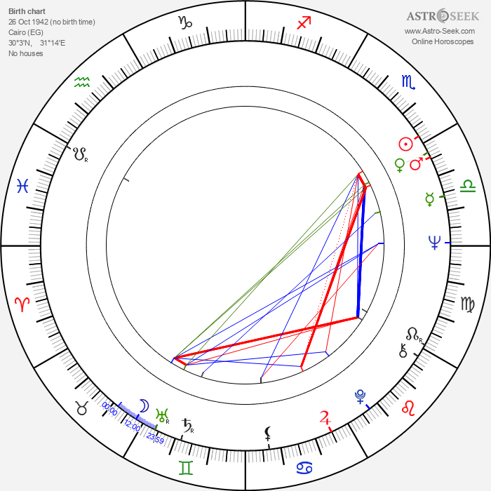 Jonathan Williams - Astrology Natal Birth Chart