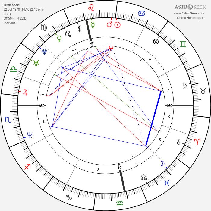 Jonathan Zaccaï - Astrology Natal Birth Chart