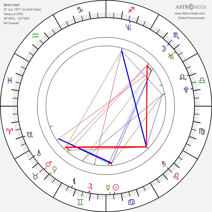 Jong-cheol Jeong - Astrology Natal Birth Chart